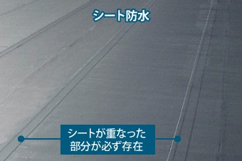 シート防水→シートが重なった部分が必ず存在