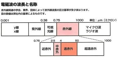 49518440afcf533125e03c43884a385f-columns1-overlay
