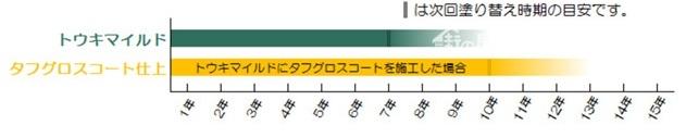 677531b1b4a645be9f3fc1f1e53b44ab-columns1-overlay