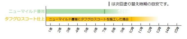 72f97d3ff6f58267cfae8ceb59851102-columns1-overlay