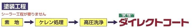 d2c0570a340d274bd411c3d270d5fb38-columns1-overlay