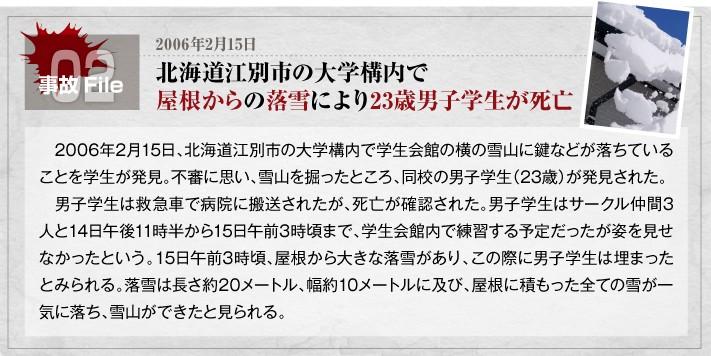 北海道江別市の大学構内で屋根からの落雪により23歳男子学生が死亡